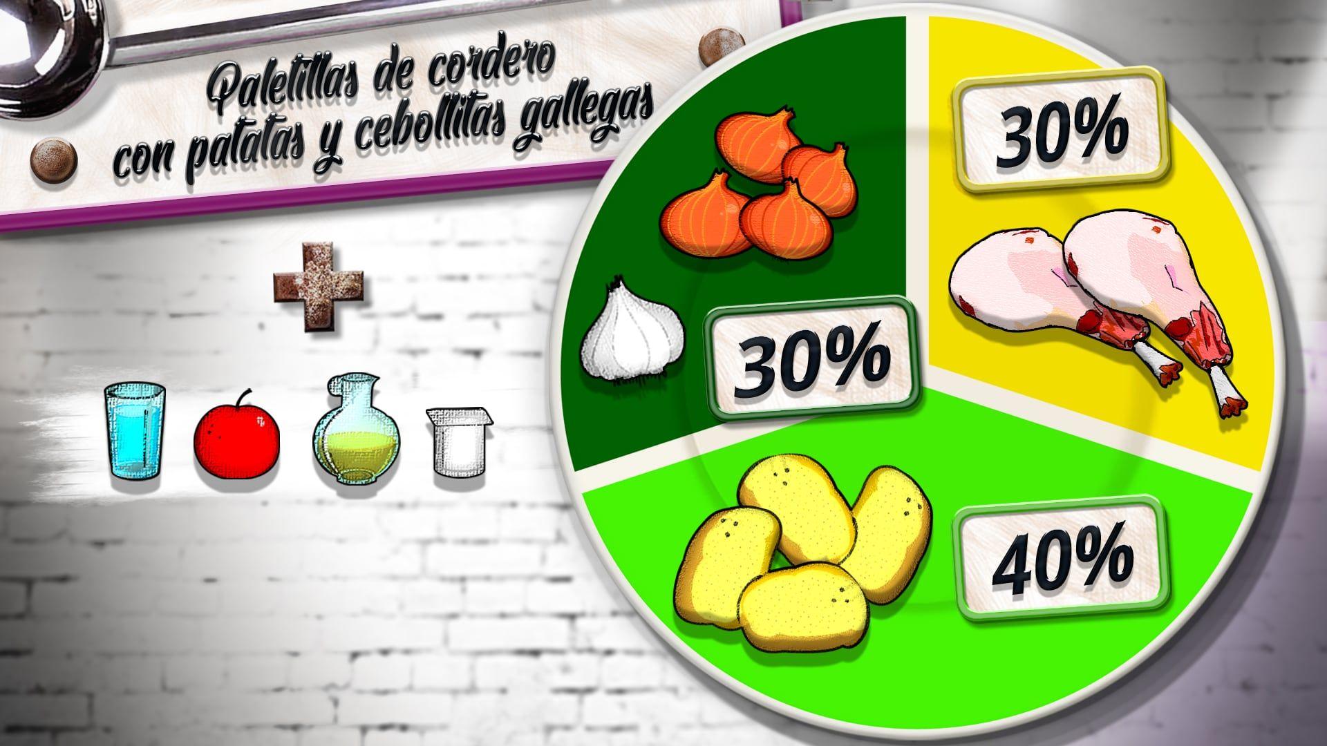 Paletillas de cordero con patatas y cebollitas gallegas