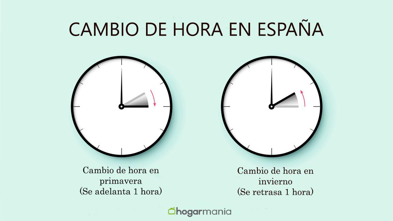 cambio-horario-españa