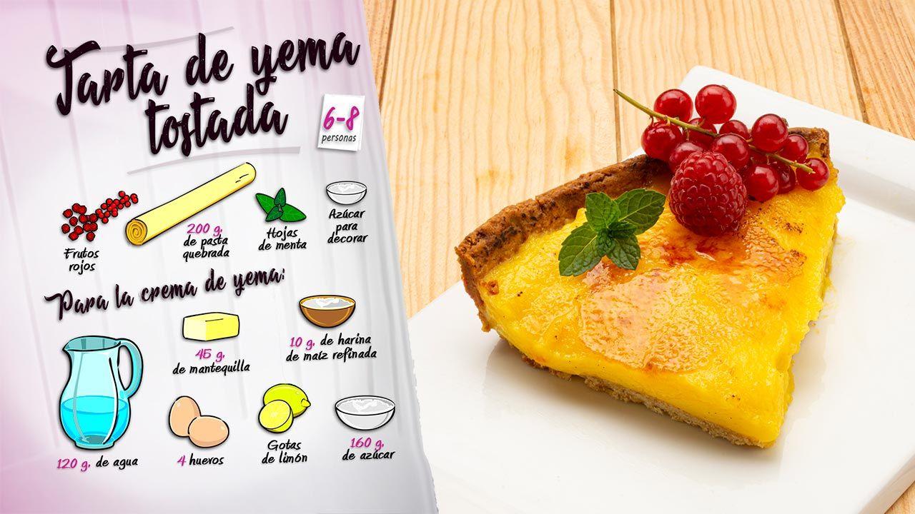 Receta de tarta de yema tostada - Ingredientes