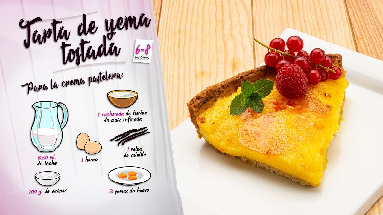 Receta de tarta de yema tostada - Ingredientes de la crema pastelera