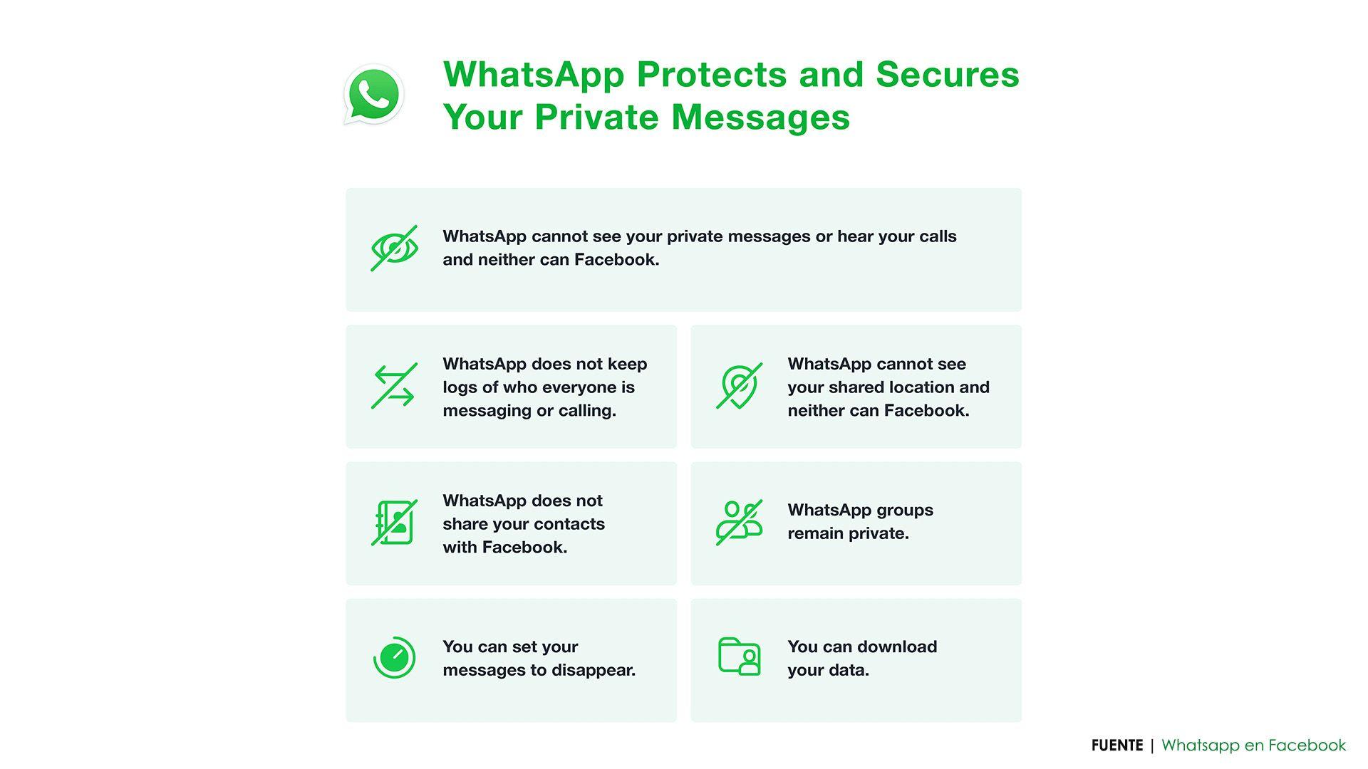 WhatsApp aclara que datos compartirá con Facebook