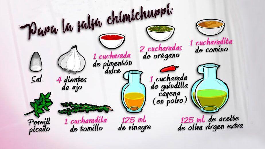 Cómo hacer salsa chimichurri, receta fácil de Karlos Arguiñano - Ingredientes