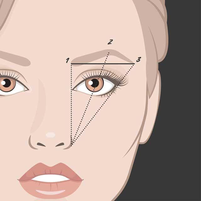 Cómo hacer el visagismo de cejas paso a paso