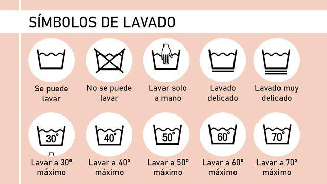 Símbolos de lavado en la etiqueta de la ropa