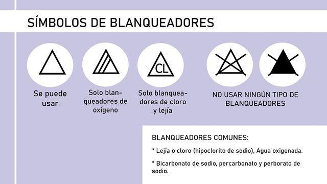 Símbolos de blanqueadores en la etiqueta de la prenda