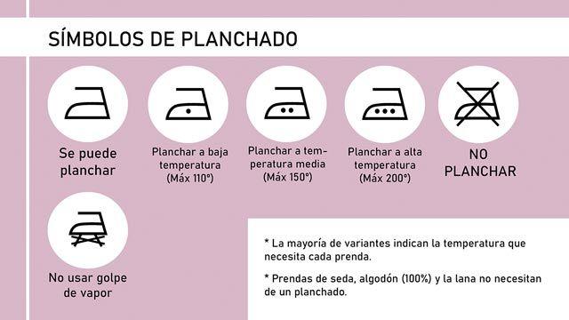 Símbolos de planchado en la etiqueta de lavado