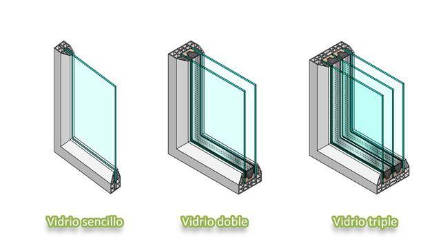 Mejores tipos de puertas para terrazas y balcones